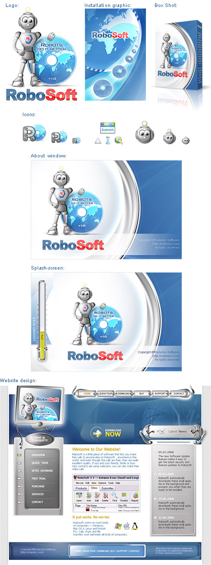 Software Identity Design for Robosoft